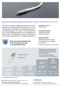 csm_Druckstufenempfehlung_GAV2.0.pdf