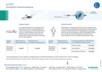 proSA_Druckstufenempfehlung_-_Pressure_Recommendation.pdf