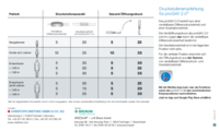 csm_Druckstufenempfehlung_mit_SA.0.pdf