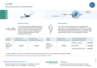 csm_proSA_pressure_level_recommendation.pdf