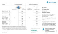 MIETHKE_Druckstufen_M.blue.pdf